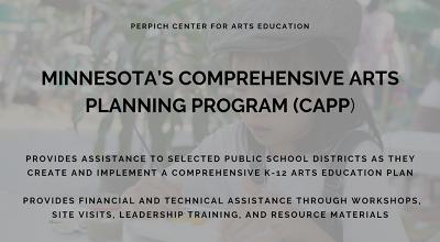 Minnesota's Comprehensive Planning Program